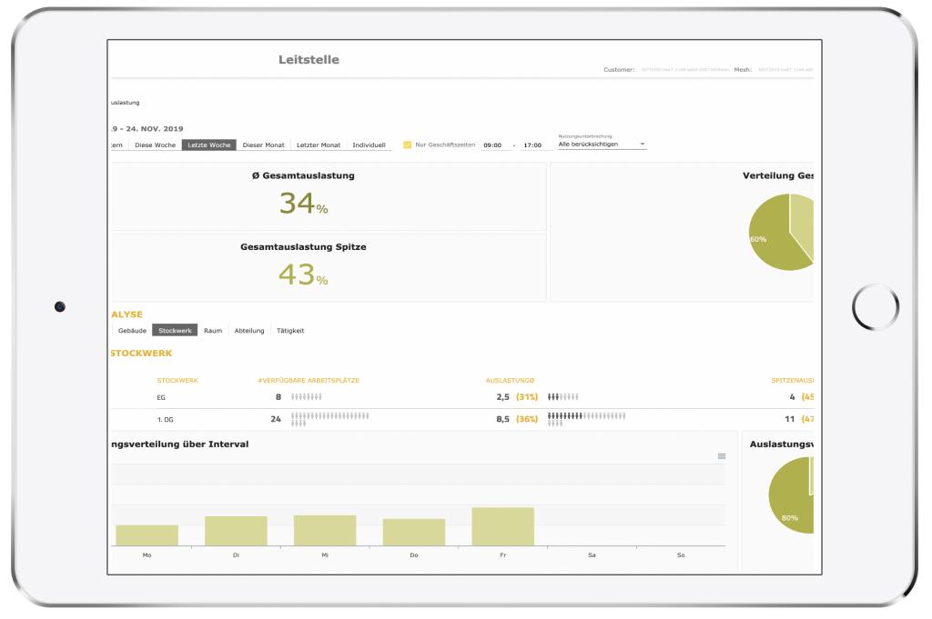 Dashboard-zur-Arbeitsplatzauslastung-by-Thing-it-IoT